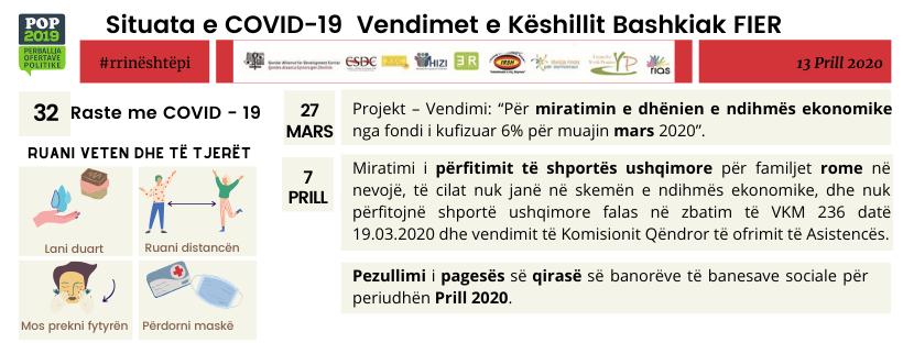 Situata e COVID-19  Vendimet e Këshillit Bashkiak FIER