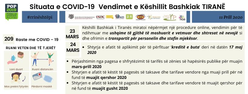 Situata e COVID-19  Vendimet e Këshillit Bashkiak TIRANË